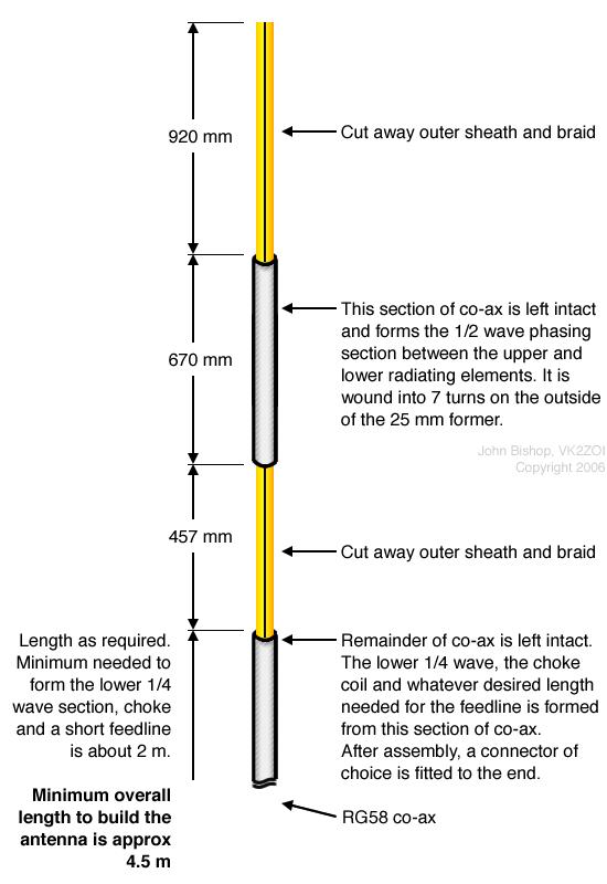 Experimental Dual Band High Gain Flower Pot Antenna – VK2ZOI
